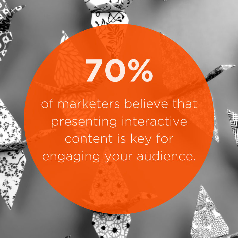 Interactive content is important for audience engagement